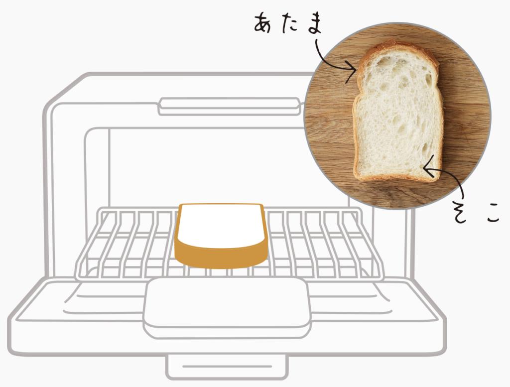 食パン2枚入ります
